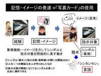 写真カードの使用.jpg