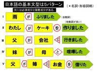 日本語の5つの基本文型.jpg