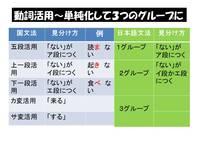 G日本語教育の動詞活用3.jpg