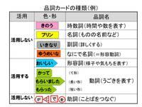 品詞カードの種類(例).jpgのサムネール画像