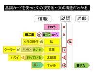 文の構造図.jpgのサムネール画像