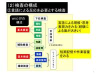 WISCⅣの構成(言語性).jpg
