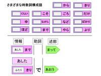 時数詞構成語.jpg