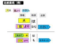 江副文法におる比較文の指導.jpg