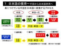 手話から日本語へ.jpg