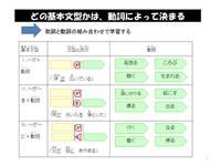 基本文型.jpg