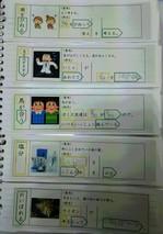 難解語句の指導.jpg