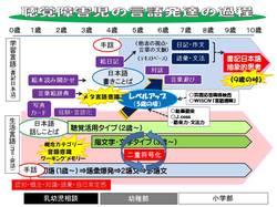 言語発達の過程.jpg