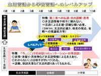 生活言語から学習言語へ.jpg