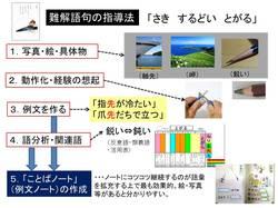 難解語句の指導法.jpg