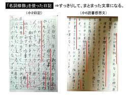 名詞修飾を使った日記・作文例.jpgのサムネール画像