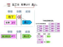 比較表現の指導2.jpg
