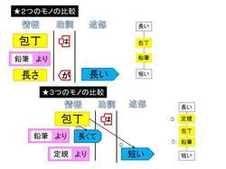 比較表現の指導3.jpg