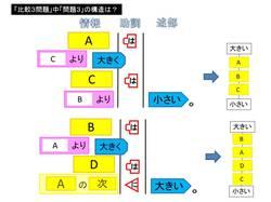 比較表現の指導4.jpg
