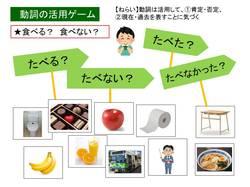 動詞⑤活用導入ゲーム.jpg