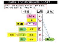文の構造.jpg