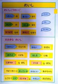 名詞構成語.jpg