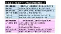 前言語期発達評価の観点①.jpg