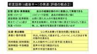 前言語期発達評価の観点②.jpg