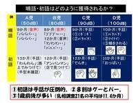 喃語・初語の獲得時期.jpg
