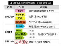 よく使う基本的な品詞カード(江副.jpg