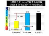 Jcoss2008と2017比較.jpg