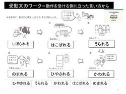 受動文の指導③.pptx.jpg