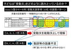受動文の指導法①.pptx.jpg