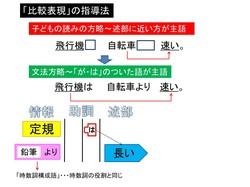 比較表現の指導法.jpg