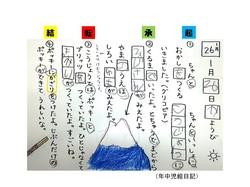 苦手な日記がうまくなる秘訣6.jpg