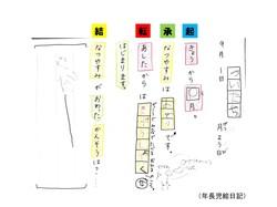 苦手な日記がうまくなる秘訣8.jpg