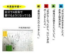 苦手な日記がうまくなる秘訣9.jpg