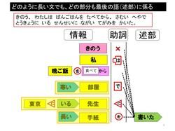 文の構造.pptx.jpg
