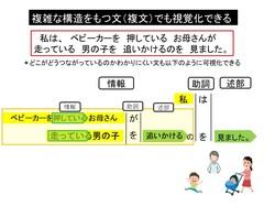 文の視覚化.pptx.jpg