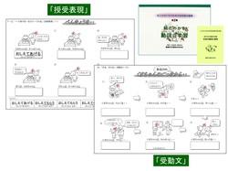 絵でわかる動詞の学習②授受表現・受動文.pptx.jpg