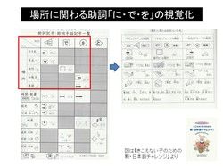 助詞手話記号~チャレンジより.pptx.jpg