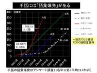 手話の語彙爆発.pptx.jpg
