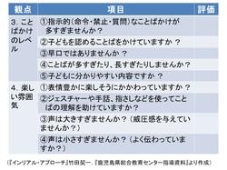 インリアルアプローチ(評価の観点②).pptx.jpg