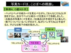 写真カードの作り方②.pptx.jpg
