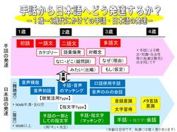 手話から日本語へ①.jpg