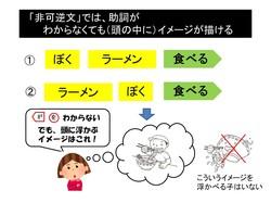 非可逆文の場合.pptx.jpg