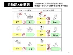 自動詞・他動詞の指導①.pptx.jpg