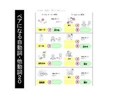 自動詞・他動詞の指導⑥ペアになる自動詞・他動詞20.pptx.jpg