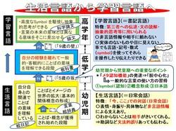 生活言語と学習言語.pptx.jpg