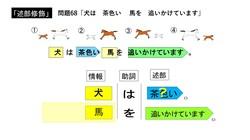 名詞修飾の教え方③.jpg