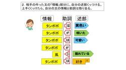 名詞修飾の教え方⑥.pptx.jpg