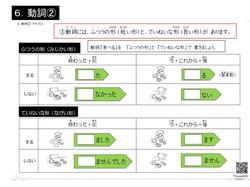 動詞②(テキスト1).pptx.jpgのサムネール画像