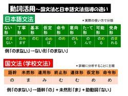 国文法と日本語文法指導1.jpg