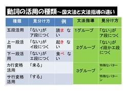 国文法と日本語文法指導2.jpg