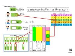 1グループ動詞活用テキスト.pptx.jpg